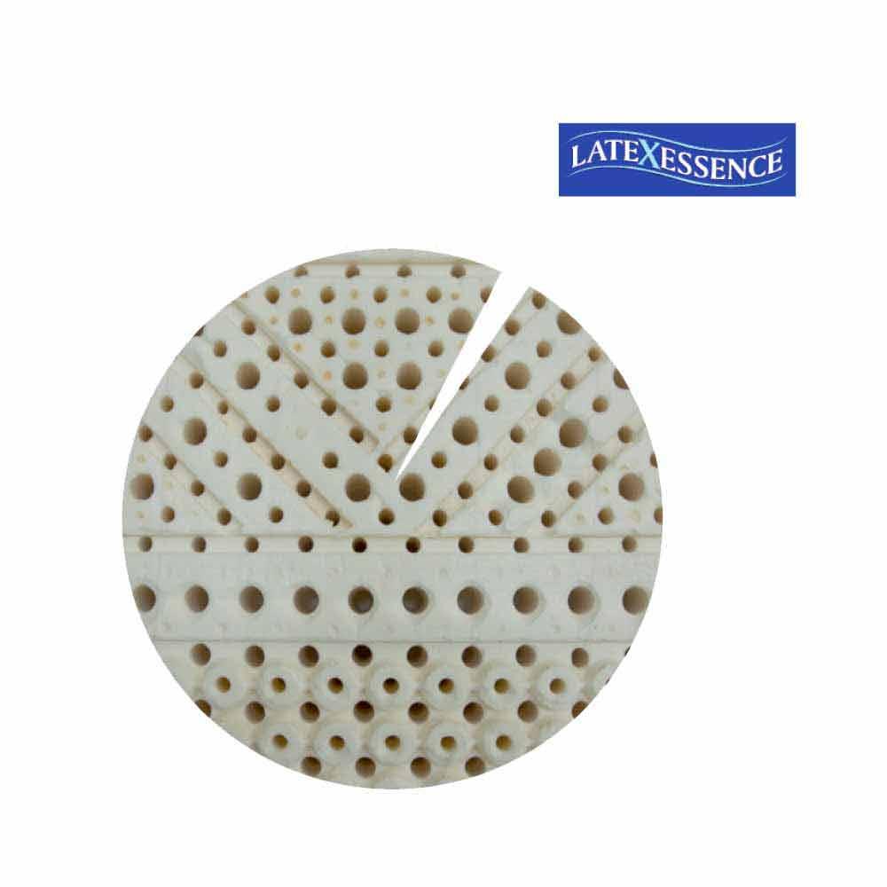 Materasso matrimoniale a 7 zone in lattice 100% naturale PureLatex