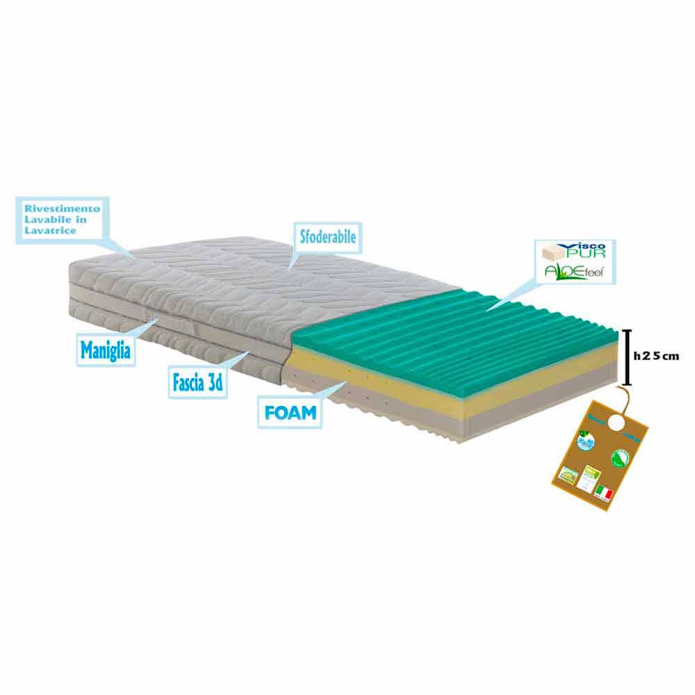 Prezzi Materasso Memory ~ idee di design per la casa