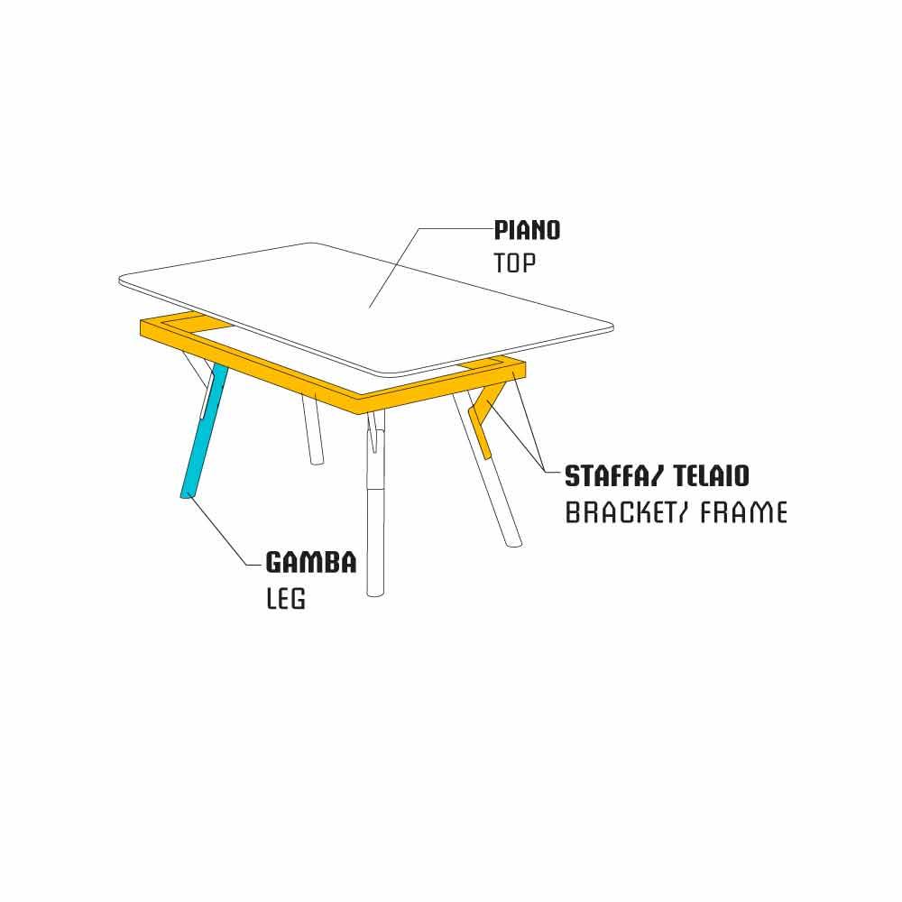 Dimensioni Tavoli Da Cucina. Great Misure Air Table With ...